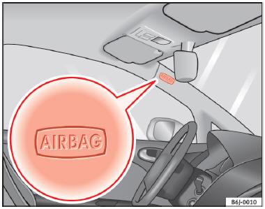 seat ibiza description des airbags de t te airbags de t te syst me d 39 airbags pour rouler. Black Bedroom Furniture Sets. Home Design Ideas