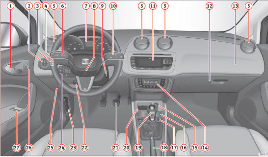 seat ibiza synoptique poste de conduite utilisation manuel du conducteur seat ibiza. Black Bedroom Furniture Sets. Home Design Ideas