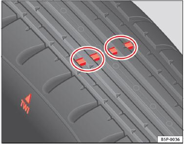 seat ibiza long vit des pneus roues v rification et appoint de niveaux conseils. Black Bedroom Furniture Sets. Home Design Ideas