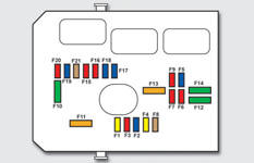 Citro n c3 fusibles dans le compartiment moteur for Pluriel de porte fenetre