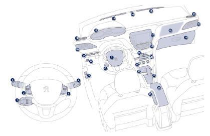 peugeot 208 poste de conduite prise en main manuel du conducteur peugeot 208. Black Bedroom Furniture Sets. Home Design Ideas