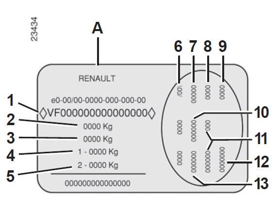 renault clio plaque d identification v hicule caract ristiques techniques manuel du. Black Bedroom Furniture Sets. Home Design Ideas