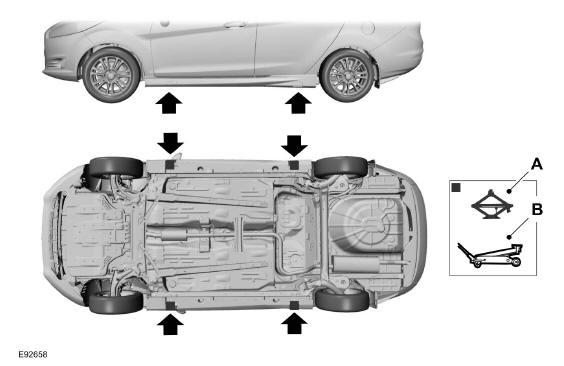 Mercedes Sprinter Emplacement Crick